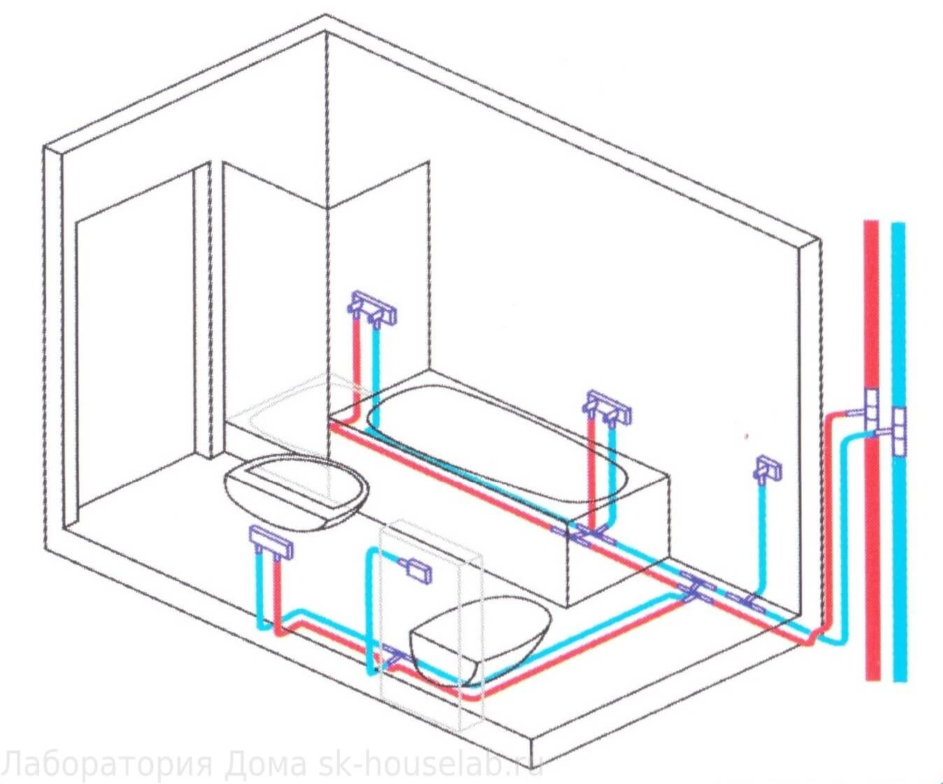 инженерные коммуникации для ванны